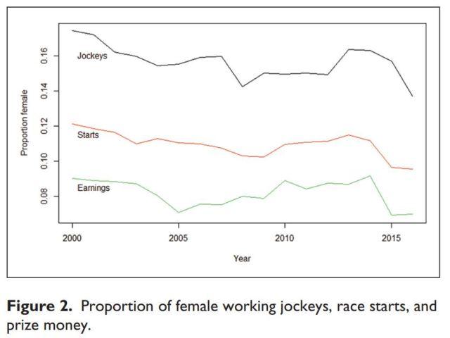 female_jockeys
